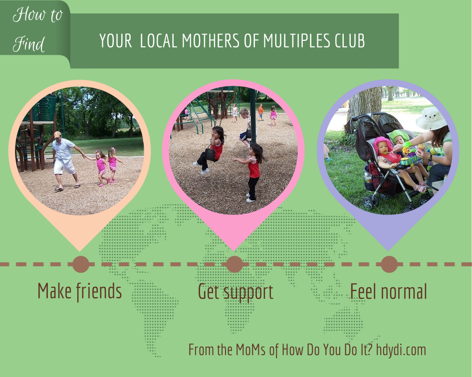 Links to local Mother of Multiples club finders around the world.