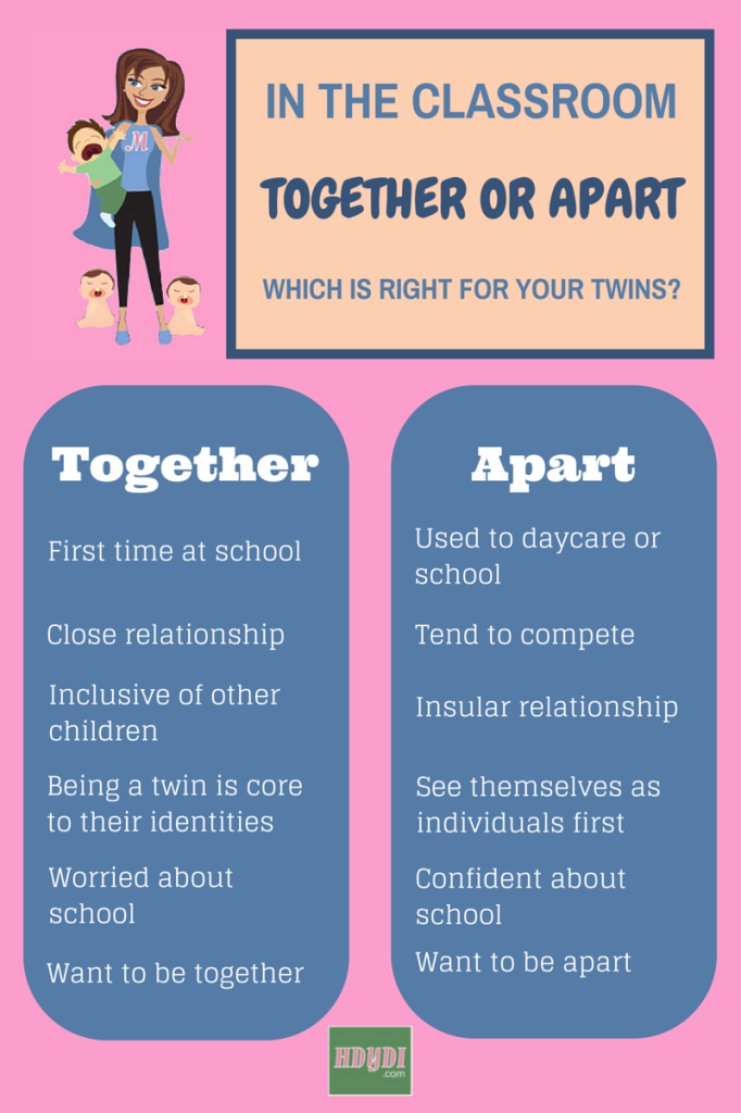 A guide to deciding whether your #multiples will do better together or apart in the classroom. From three moms of twins whose kids have different needs.