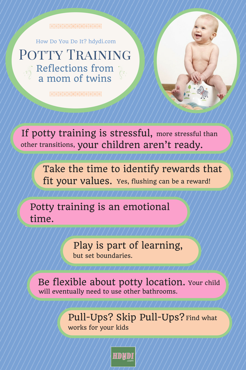 Potty Training Reflections
